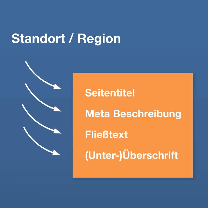 Keywordplatzierung für regionale Suchmaschinenoptimierung